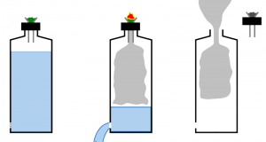 Как курить гашиш через мокрый Стаф анонимно Саранск
